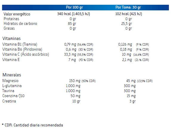 creatina Q10 1 kg info
