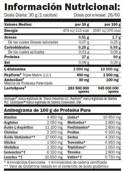 Iso HD 90 CFM 1800 Gr - Amix info