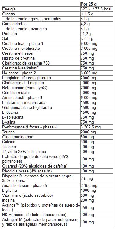 myocell 5 500 gr info
