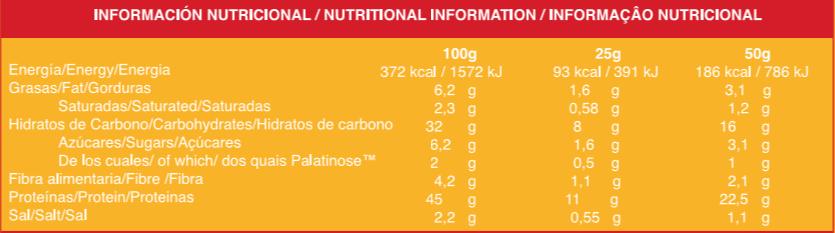 8am proteinas info1