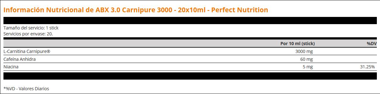 ABX 3.0 20 SERV - Perfect Nutrition info