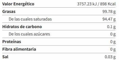Aceite de Coco Bio Virgen Extra 250 Ml info