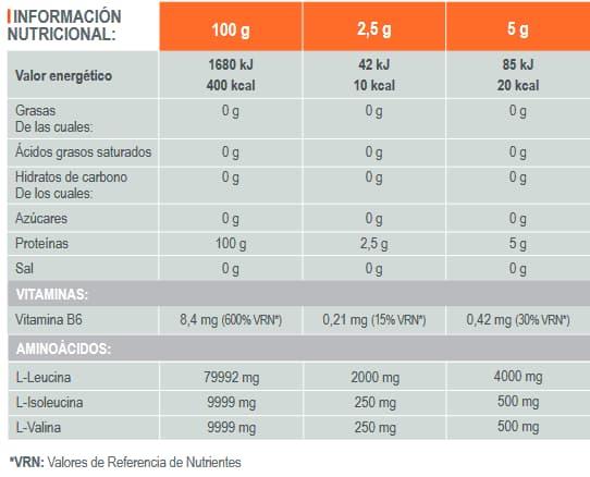 BCAA Leucina+ 8:1:1 Polvo 200 Gr - Infisport info