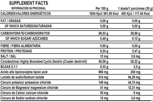 Cluster Dextrin 2 Kg - Empro Nutrition info