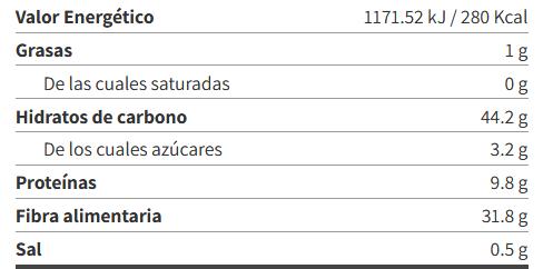 Cúrcuma y Pimienta Bio 200 Gr - El Granero info