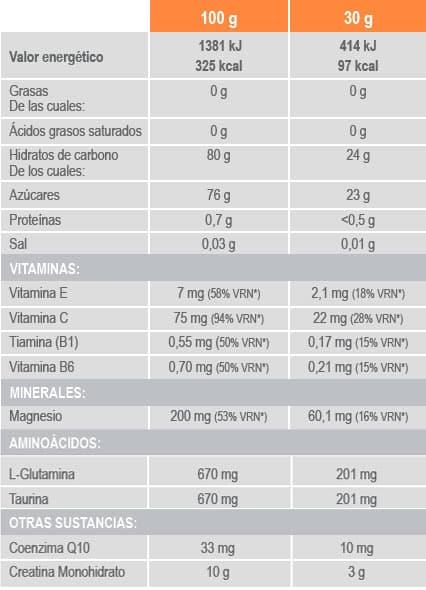 Información Nutricional Celular Q10 Infisport