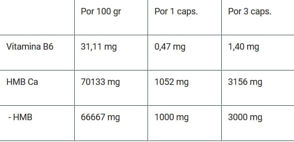 HMB-1Gr-90-Comp - Infisport info
