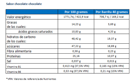 Protein barritas info