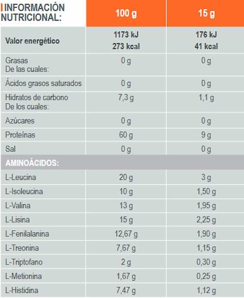 Aminoácidos Esenciales EEAA 200gr info
