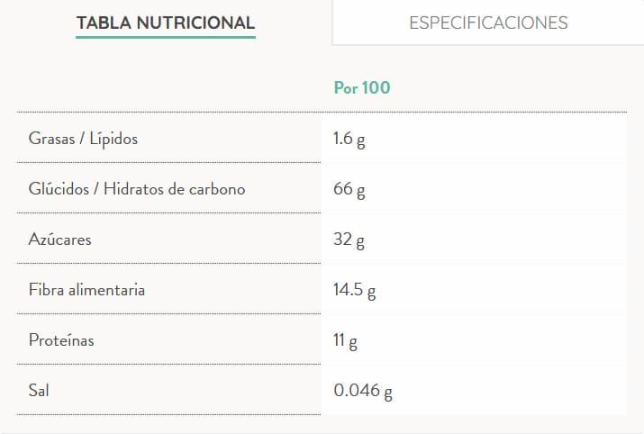 Maca Bio 200 Gr - El Granero info