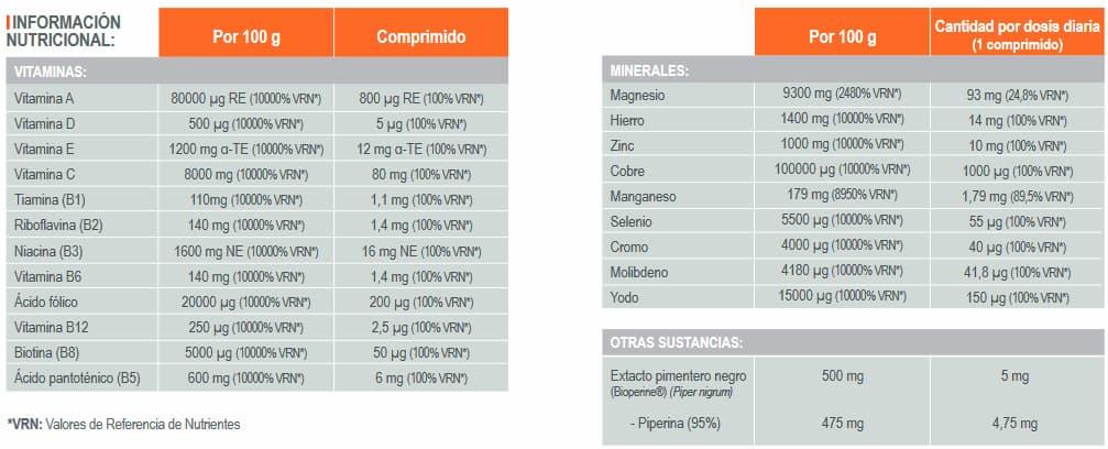 Vitamin con Micronutrientes - Infisport info