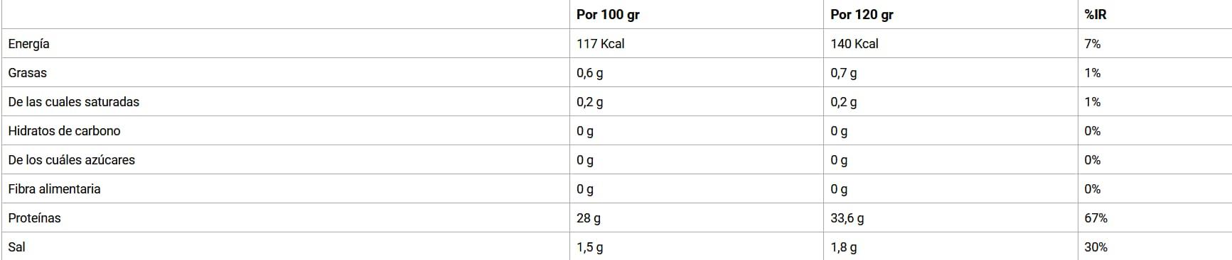 Atún Claro al Natural Ribeira 160 gr