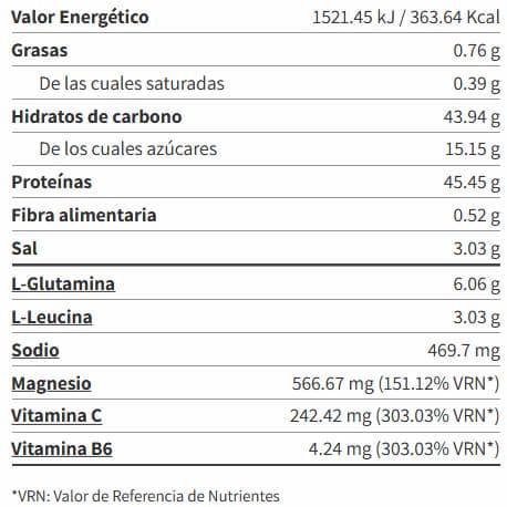 Total Box Protein 660g - Nutrisport info