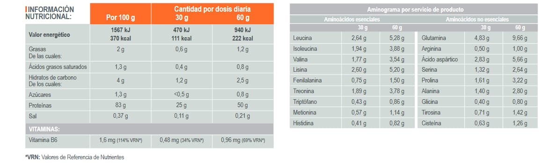 Iso Pro-T Polvo 1 Kg - Infisport info