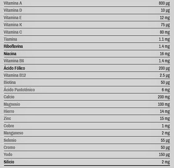 info vitaminas