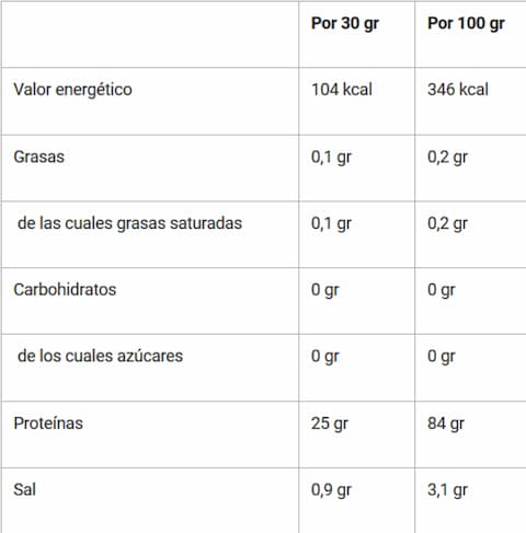 Ovowhite Protein Shake 1kg