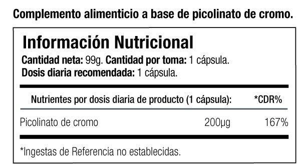 chromium picolinate info