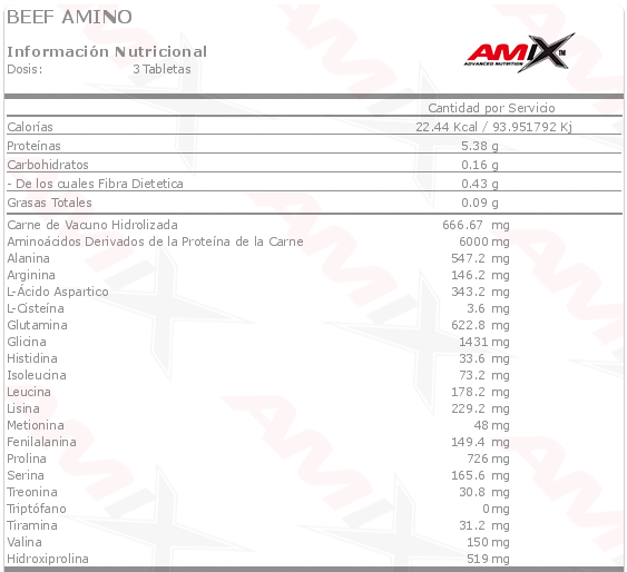 beef amino tabletas 250 info