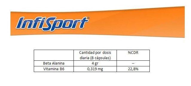 Beta alanine 150 capsulas info