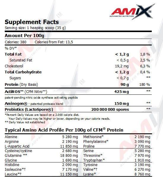 Cfm nitro 1 kg info
