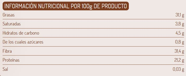 Semillas De Chia 500 Gr - El Granero info
