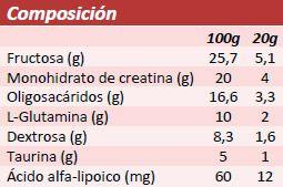 creaotina nutrisport info