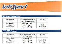 glutamin 150 compr info