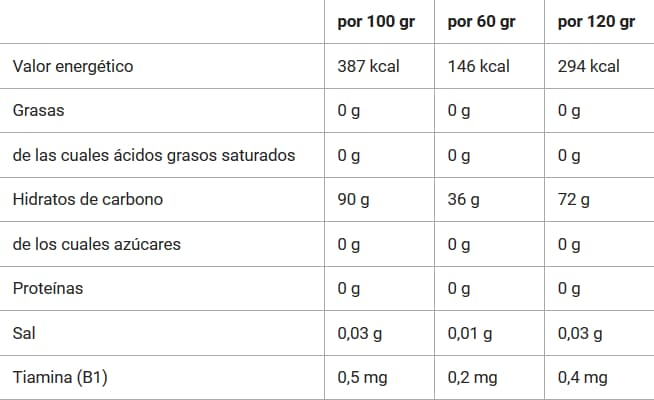 Amylopectin 800 Gr. - Infisport info