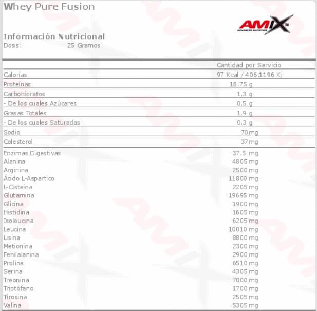 Whey Pro Fusion 500 gr - Amix info