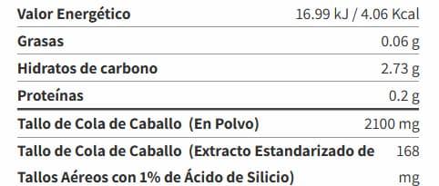 Cola De Caballo Forte 75 Tabs. - El Granero info
