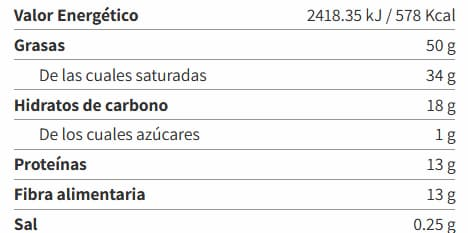 Nibs de Cacao Bio 200 gr - El Granero