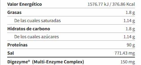 Isoprime Cfm Isolate 500gr - Amix info