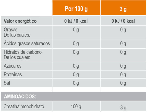 Información Nutricional Creatine 300gr - Infisport