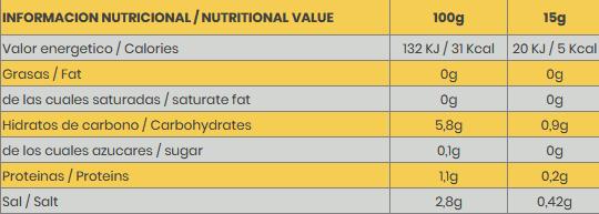 Sauce 0% Fat & Sugar - Natural Zero info