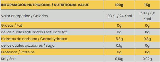 Syrup 0% Fat & Sugar - Natural Zero info