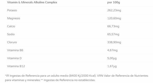 Proteina Whey 100 1 Kg - Wheyland info