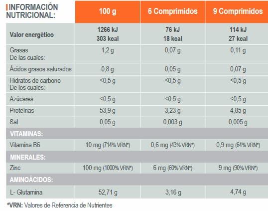 Glutamin + Zincn 150 Comp. - InfiSport info