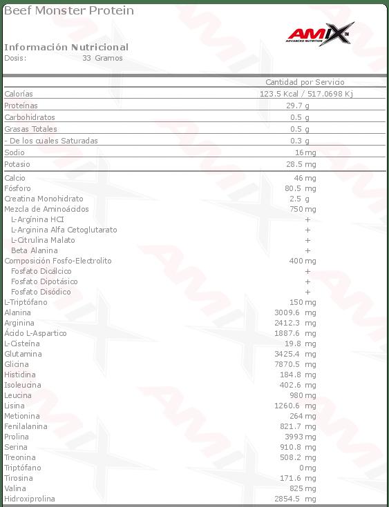 monster beef 2 kg info