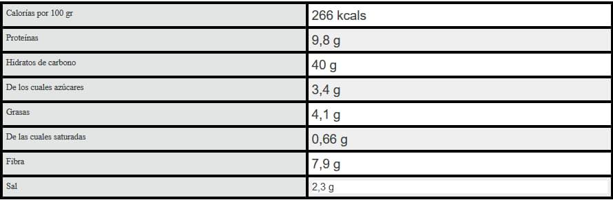 Pan de Molde Taho con Avena y Centeno de Masa Madre Bio 400 Gr info
